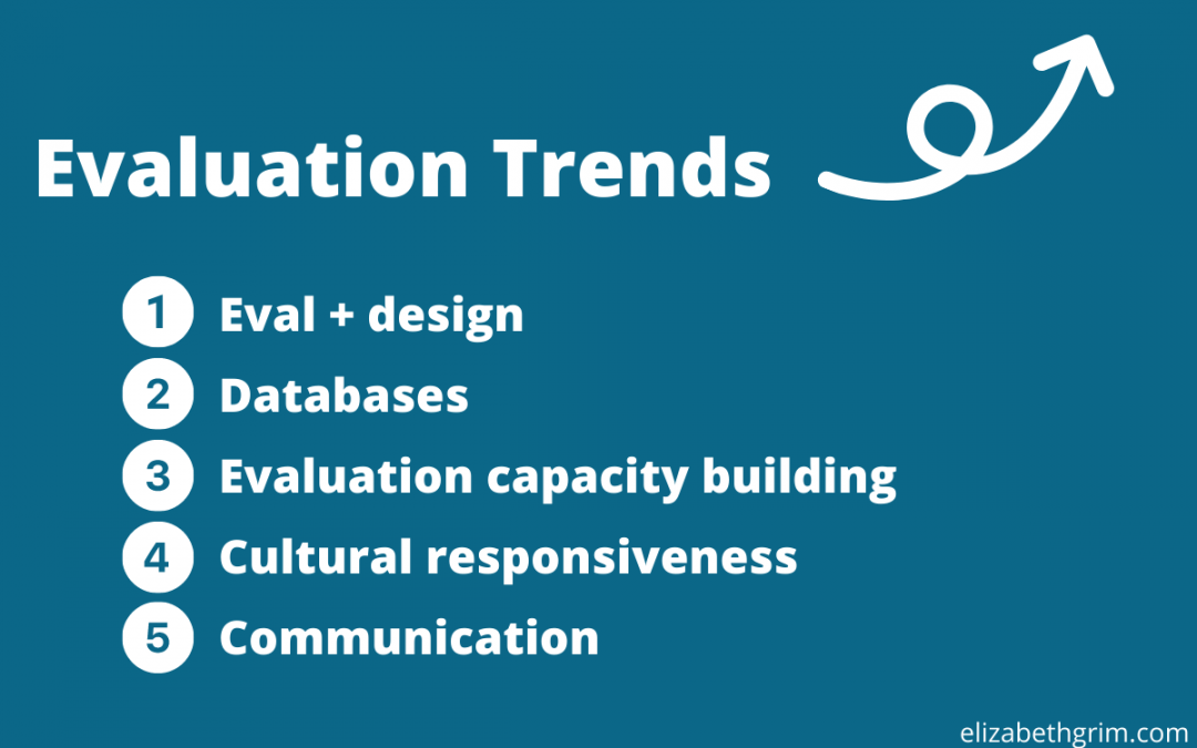 Title slide saying Evaluation Trends and listing the 5 trends described in the blog post: Eval + dataviz, databases, evaluation capacity building, cultural responsiveness, communication.