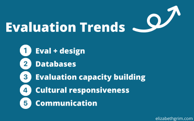 Evaluation Trends: Lessons from Eval16
