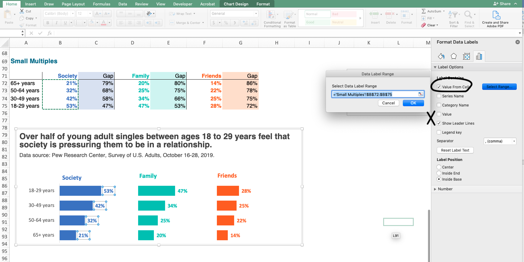 Screenshot of the data labels formatting pane in Excel.